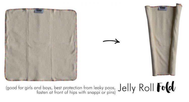 How to Jelly Roll Prefold